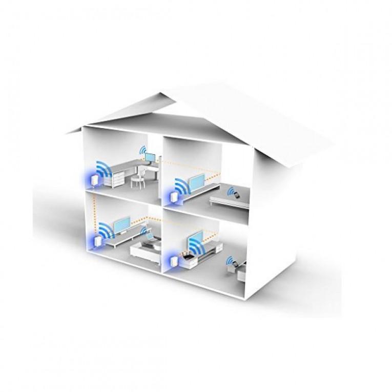 TP-LINK WPA4220KIT Powerline Extensor AV500 N300