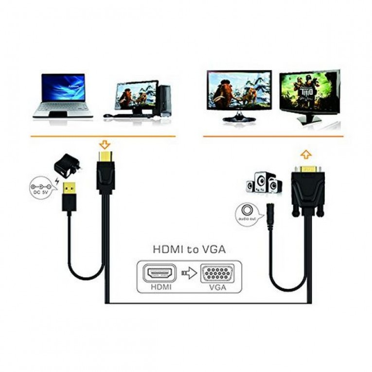 Adaptador HDMI para VGA approx! APPC22 3,5 mm USB 60 Hz
