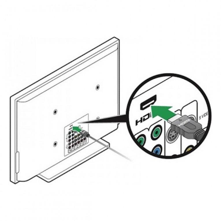 Comutador HDMI approx! APPC29V2 Preto