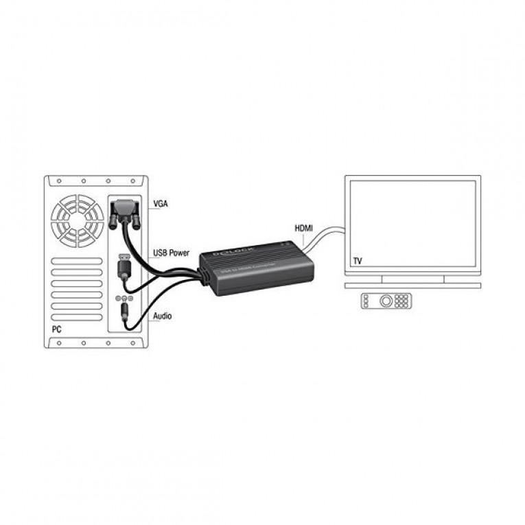 Adaptador VGA para HDMI com Áudio DELOCK 62597 3-pin USB A